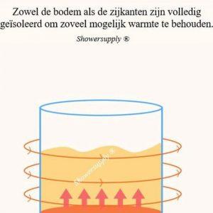 Showersupply opvouwbaar ZitBad - air bath XL opblaasbaar - Zitbad Voor Volwassenen - optimale warmte - ZitBadXL.nl